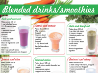 Smoothies Cover 2