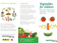 Vegetables for Children 1