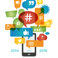 A 'HEALTHY DIET' OF SOCIAL MEDIA: Trends in dietitians' social media habits