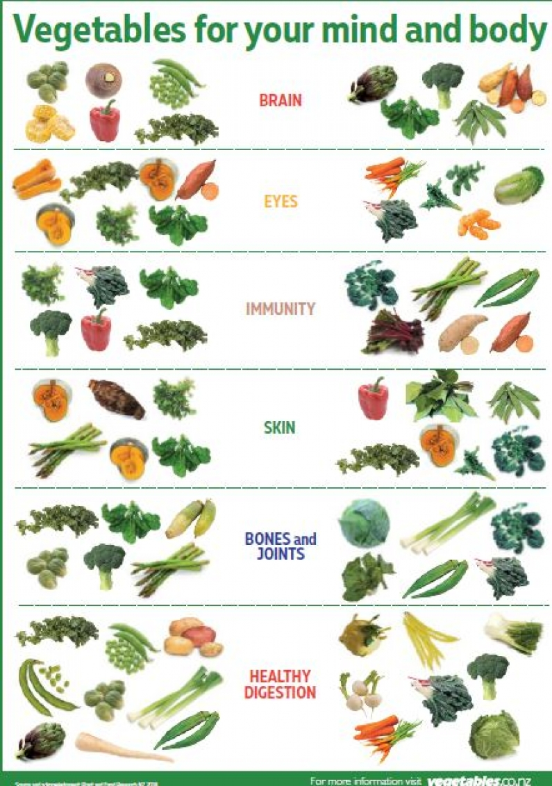 Veg for mind and body small