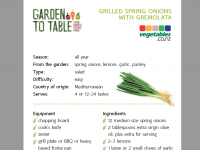 Spring Onions with Gremolata2